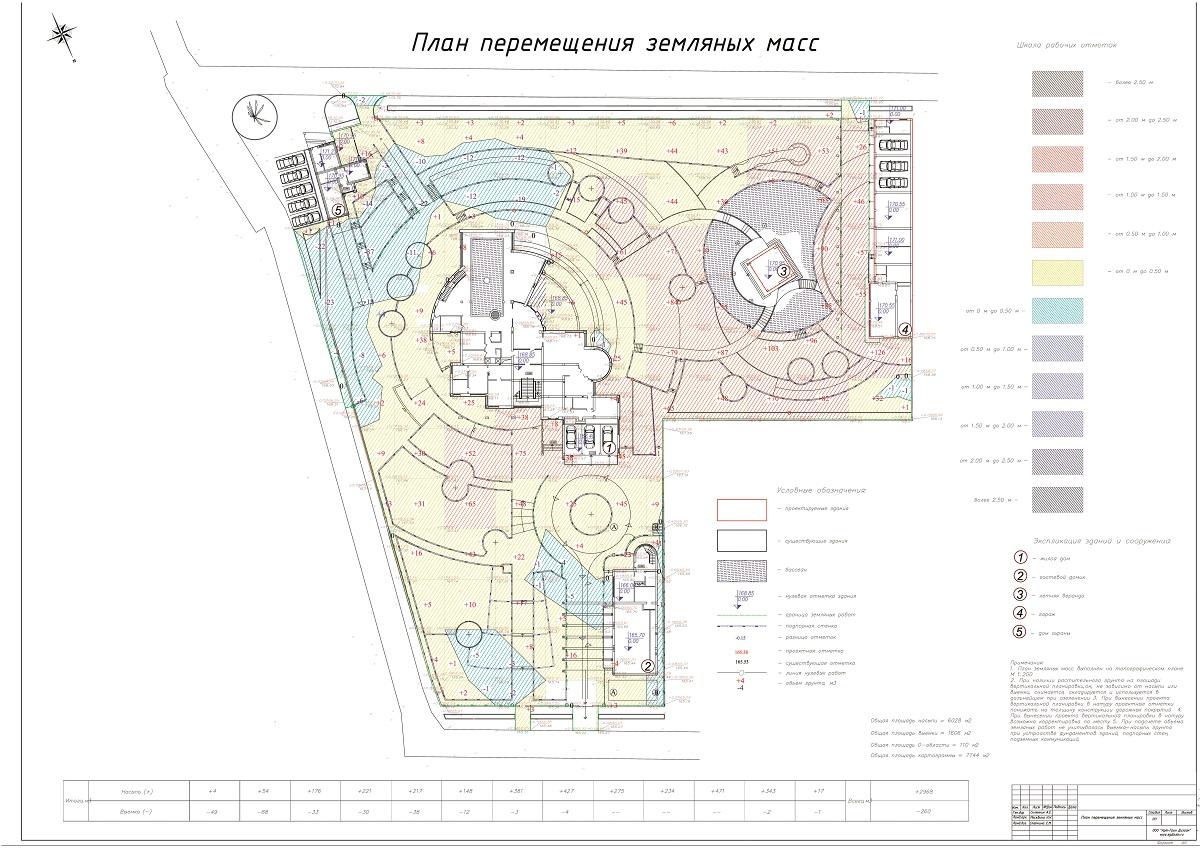 Схема планировки земельного участка фото 220